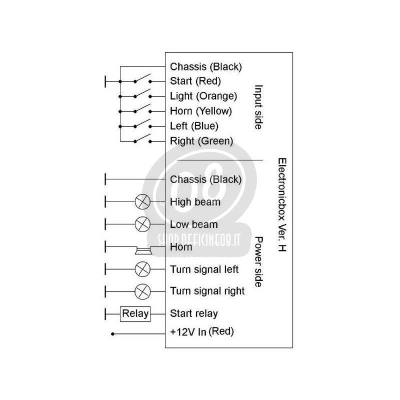 Unità di controllo Electronic Box Version H - Foto 2